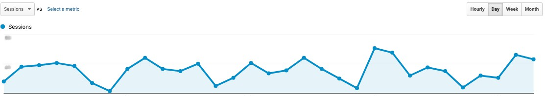 Google Analytics all web traffic